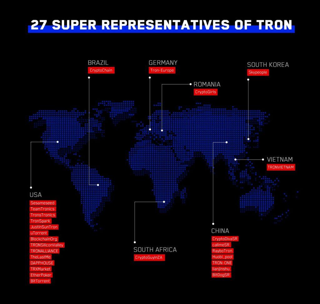 Tron Super Representative